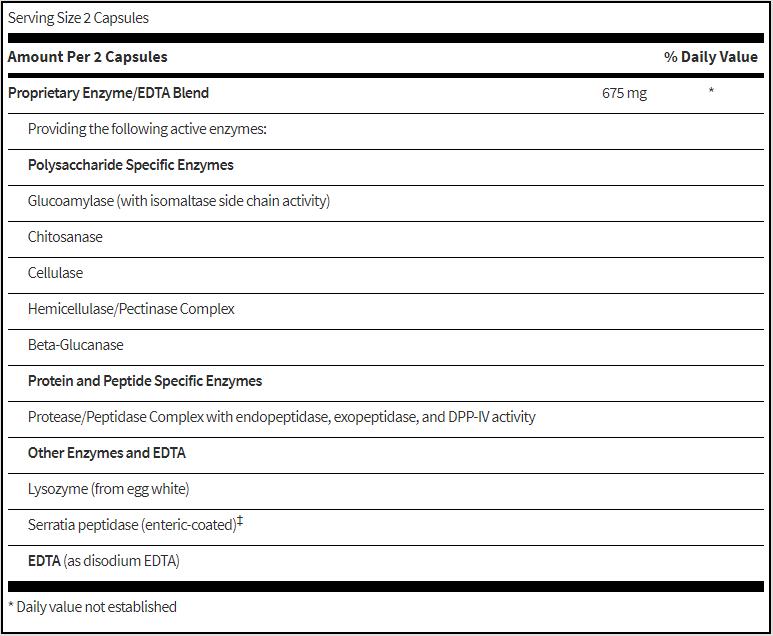 interfase-plus-ingredients